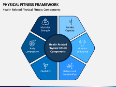 Physical Fitness Framework PPT Slide 4
