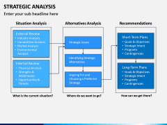 Strategic Analysis PPT Slide 13
