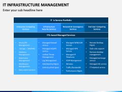 IT Infrastructure Management PPT Slide 18
