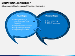 Situational Leadership PPT Slide 17