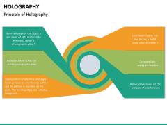 holography PPT Slide 19