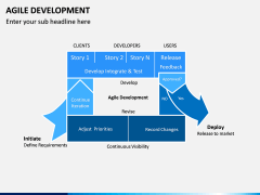Agile Development PPT Slide 12