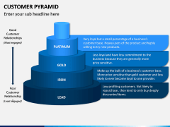 Customer Pyramid PPT Slide 5
