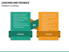 Coaching and Feedback PPT Slide 30