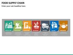 Food Supply Chain PPT slide 15