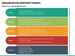 Organization Maturity Model PPT Slide 26