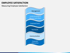 Employee Satisfaction PPT Slide 10