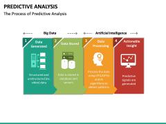 Predictive Analysis PPT Slide 25