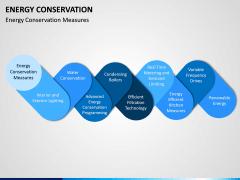 Energy Conservation PPT Slide 4