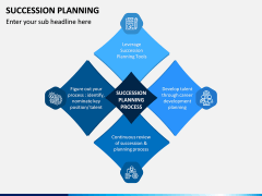 Succession Planning PPT Slide 7