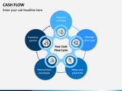 Cash Flow PPT Slide 7
