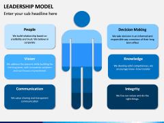 Leadership Model PPT Slide 8