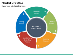 Project life cycle PPT slide 29