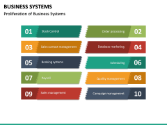 Business Systems PPT Slide 32