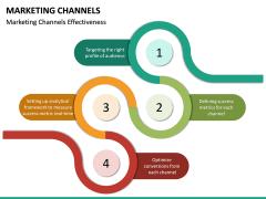 Marketing Channels PPT slide 19