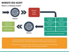 Website SEO Audit PPT Slide 21