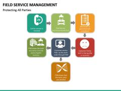 Field Service Management PPT Slide 20