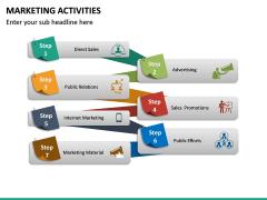 Marketing Activities PPT Slide 23