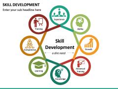 Skill Development PPT slide 14