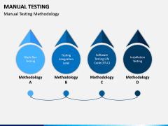 Manual Testing PPT Slide 8