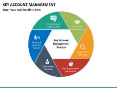 Key Account Management PPT Slide 34