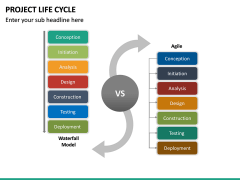 Project life cycle PPT slide 50