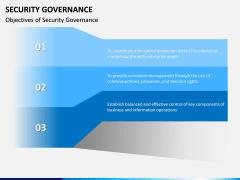 Security Governance PPT Slide 6