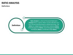 Ratio Analysis PPT Slide 15