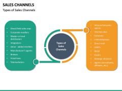 Sales Channels PPT Slide 23