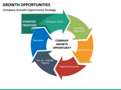 Growth Opportunities PPT Slide 20