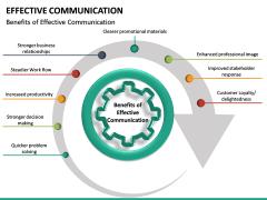 Effective Communication PPT slide 26