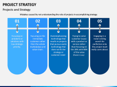 Project Strategy PPT Slide 7