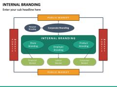 Internal Branding PPT Slide 22