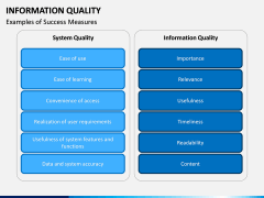 Information Quality PPT Slide 13