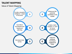 Talent Mapping PPT slide 5