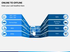 Online to Offline PPT slide 14