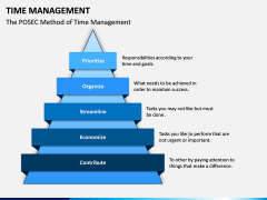 Time Management PPT Slide 12