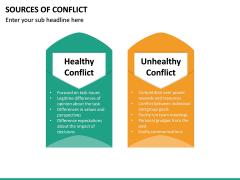 Sources of Conflict PPT Slide 24