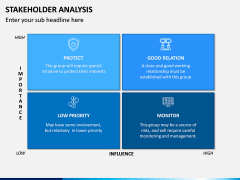 Stakeholder Analysis PPT Slide 10