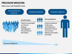 Precision Medicine PPT Slide 4