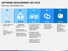 Software Development Lifecycle PPT Slide 6