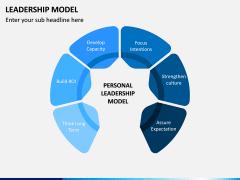 Leadership Model PPT Slide 5