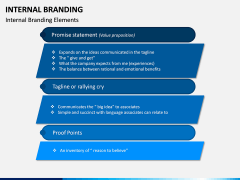 Internal Branding PPT Slide 3
