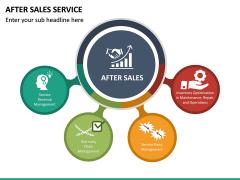 After Sales Service PPT slide 17