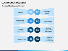 Continuous Delivery PPT Slide 5