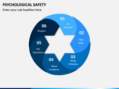 Psychological Safety PPT Slide 17
