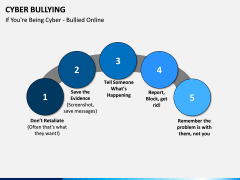 Cyber Bullying PPT slide 10