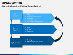 Change Control PPT Slide 7
