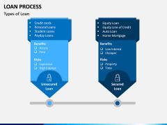 Loan Process PPT Slide 3