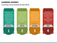 Learning Journey PPT Slide 22